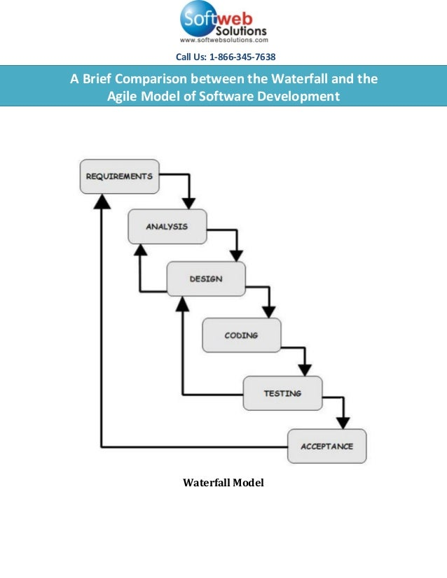 A brief comparison between the waterfall and the agile model of softw…