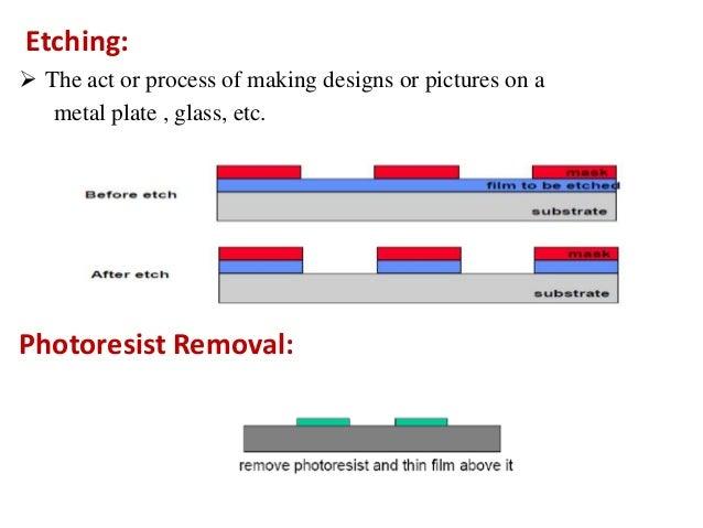 a brief description of photolithography