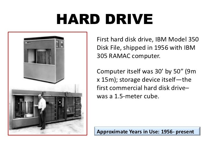 the inception and history of the hard disk drives for data storage Data storage innovation conference 2015 abstracts  magnetic hard disk drives continue to function  of thousands of drives and storage systems in a data.