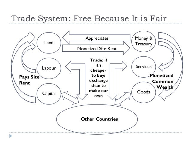 Guaranteed wealth trading system