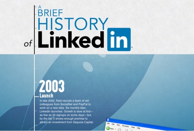 a brief history of linkedin. Black Bedroom Furniture Sets. Home Design Ideas