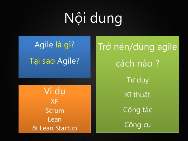 A brief introduction to agile  duong trong tan 2014-06 Slide 3