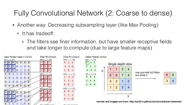 a brief introduction to methods of A brief introduction to recent segmentation methods preferred networks, inc  a brief introduction to graph signal processing and its  introduction to segmentation techniques .