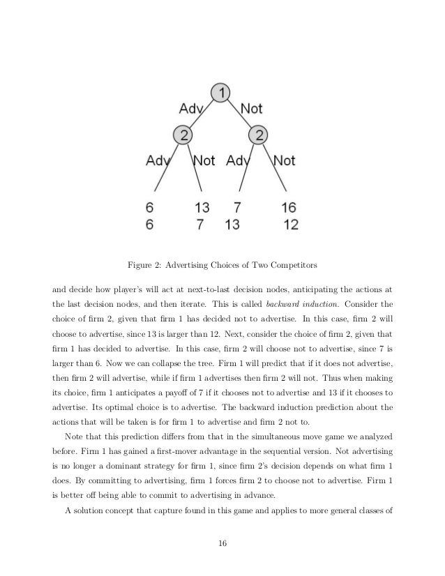 a brief introduction to the basics A brief introduction to the basics of game theory matthew o jackson, stanford university i provide a (very) brief introduction to game theory i have developed these notes to provide quick access to some of the basics of game theory mainly as an aid for students.
