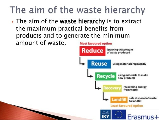  The aim of the waste hierarchy is to extract the maximum practical benefits from products and to generate the minimum am...