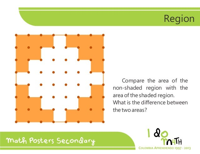 Region  Compare the area of the non-shaded region with the area of the shaded region. What is the difference between the t...