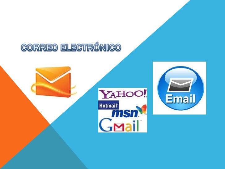 INTRODUCCIÓN AL CORREO ELECTRÓNICOEl servicio de correo electrónico nos permite enviar y recibir mensajes, archivosde text...