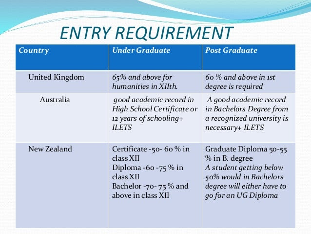 Abroad shiksha consultants presentation study abroad (2)