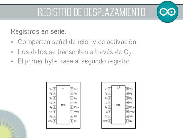 REGISTRO DE DESPLAZAMIENTO Registros en serie: • Comparten señal de reloj y de activación • Los datos se transmiten a ...