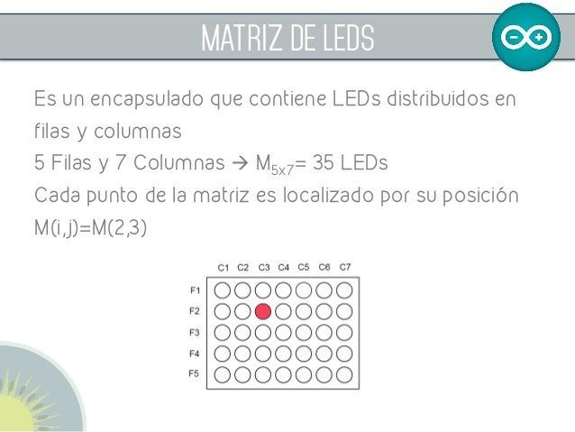 MATRIZ DE LEDS Es un encapsulado que contiene LEDs distribuidos en filas y columnas 5 Filas y 7 Columnas à M5x7= 35 LED...