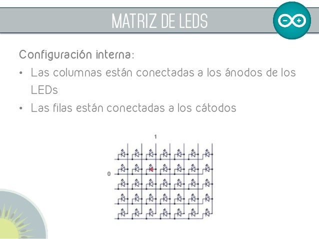 MATRIZ DE LEDS Configuración interna: • Las columnas están conectadas a los ánodos de los LEDs • Las filas están conec...