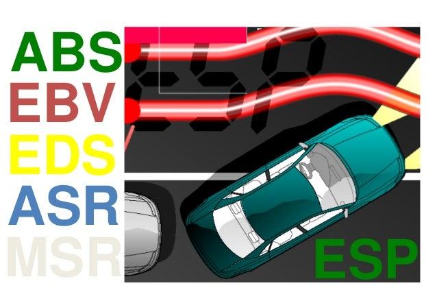 ESP ABS ASR EDS EBV MSR