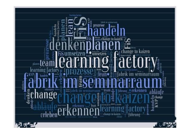 14. Oktober bis 15. Oktober 2013  Ablauf der zweitägigen Fabrik im Seminarraum (FiS) Tag 1  Tag 2  Begrüßung  Rückblick au...