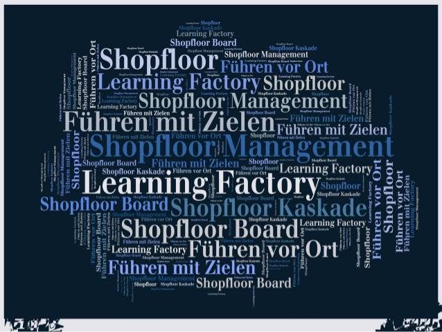 www.learning-factory.org Ablauf Phase 1 Phase 2 Phase 3 Begrüßung Einordnung der angedachten Maßnahmen Shopfloor Board Sic...