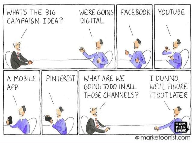 Digital Marketing in Higher Education - 5 Strategic Success Factors Slide 3