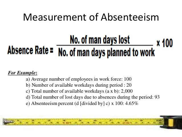 employment and absenteeism problem The americans with disabilities act: applying performance and conduct standards to employees with disabilities table of.