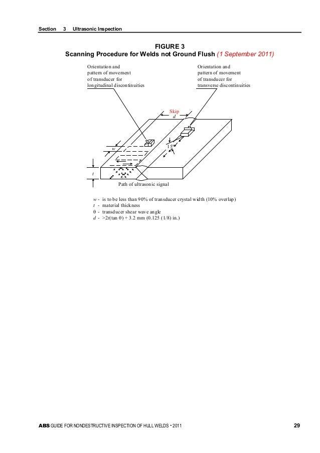 abs welding diagrams wiring diagram tutorial ABS Welding Qualification abs feb14abs welding diagrams 10