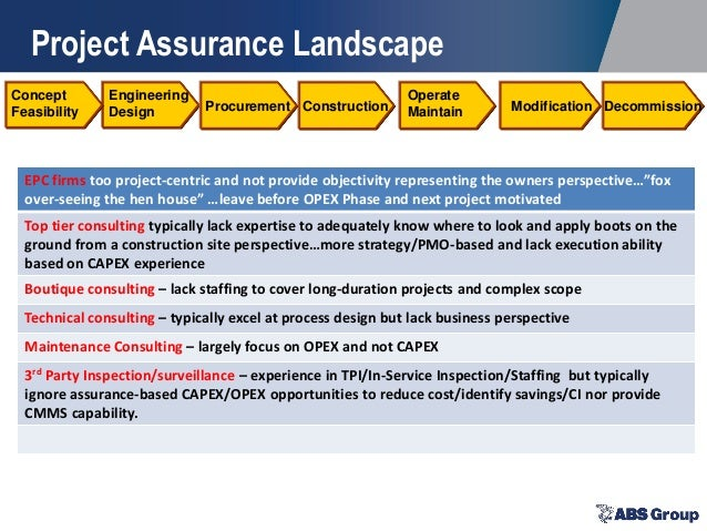 Major Capex Project Success Assurance Best Practices And