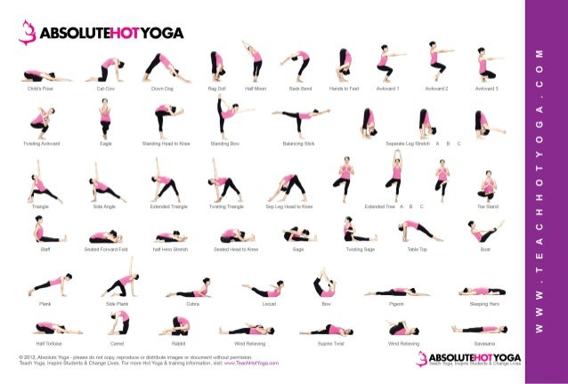 Yoga Poses And Names Chart Absolute hot-yoga-pose...
