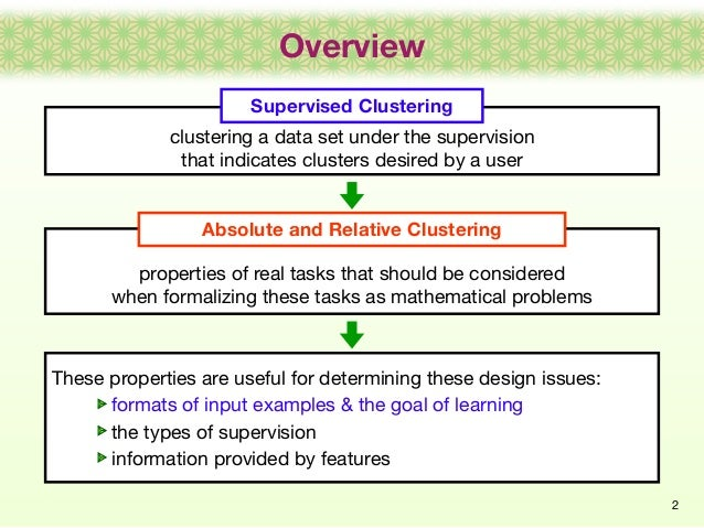 Absolute and Relative Clustering Slide 2