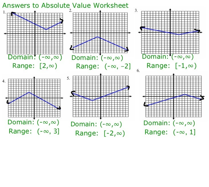 domain and range of graphs worksheet - Termolak