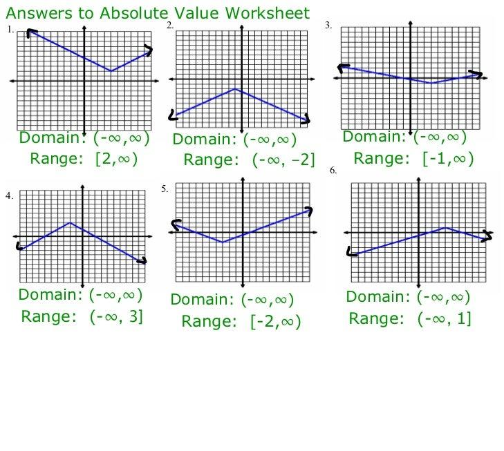 Pre School Worksheets number line absolute value worksheet – Absolute Value Worksheets
