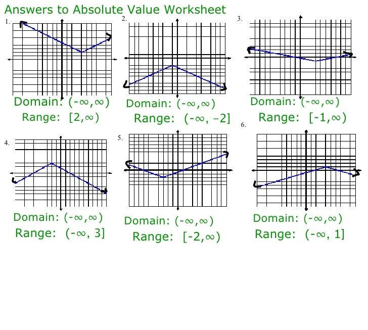 All Worksheets Domain And Range Worksheets With Answers Free – Domain and Range Worksheet