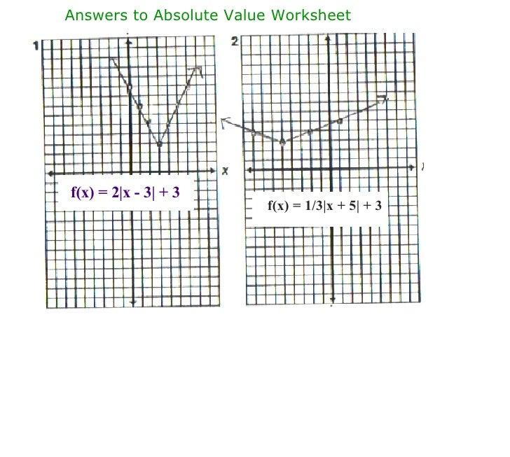 pre school worksheets number line absolute value worksheet free printable worksheets for pre. Black Bedroom Furniture Sets. Home Design Ideas