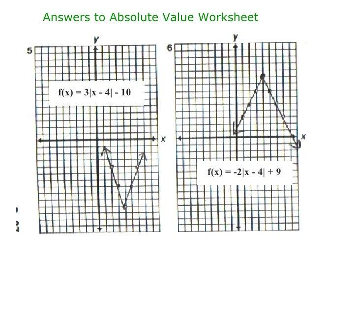 Free Worksheets » Number Line Absolute Value Worksheet - Free ...