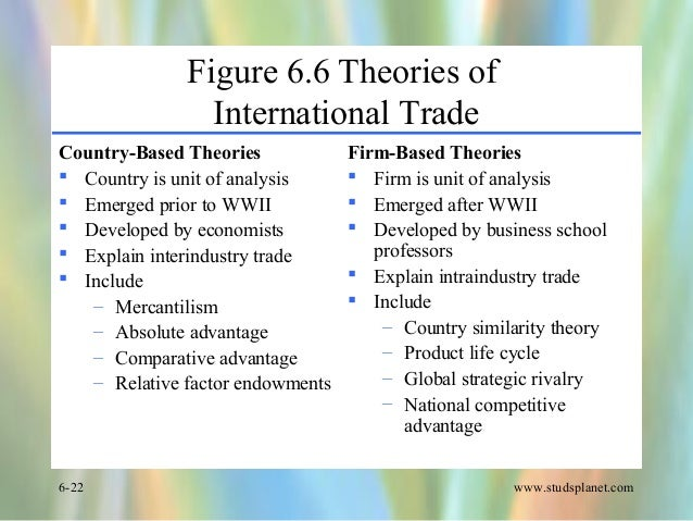 how useful are country based theories in explaining international trade
