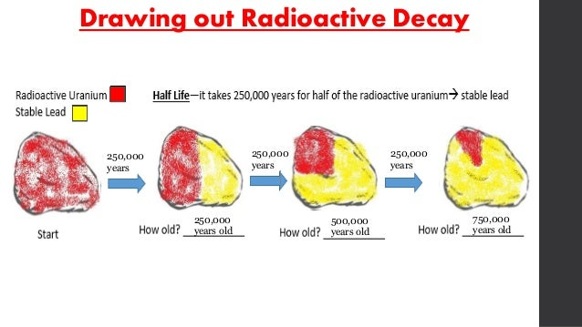 Radiometric dating geologic time and the age of earth 7