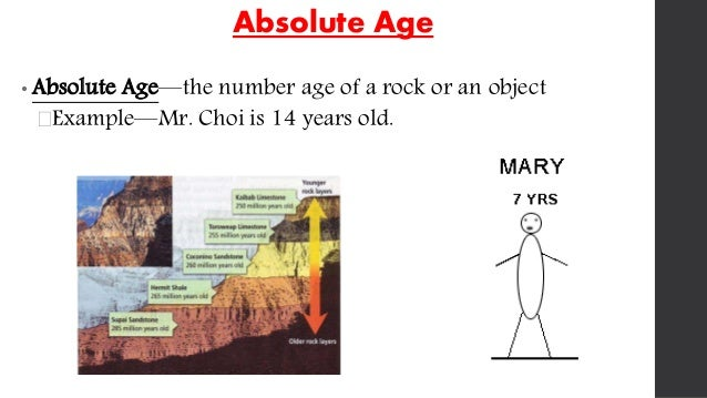 Relative age dating and absolute age dating graph