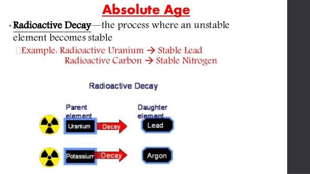 Age of earth uranium lead hookup
