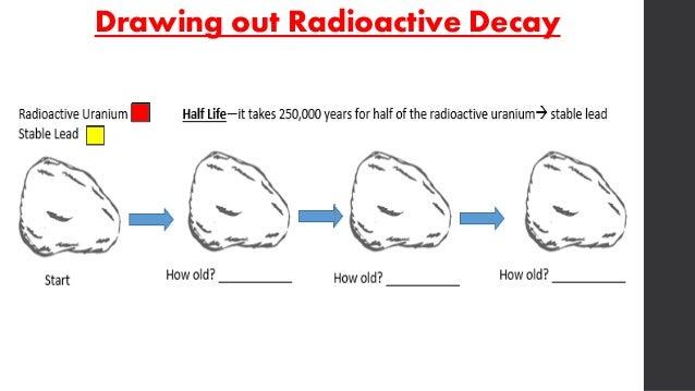 Radio metrisk dating är absolut dating