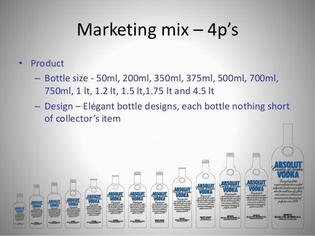 Absolut vodka (marketing project)
