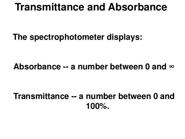 Absorbance powerpoint