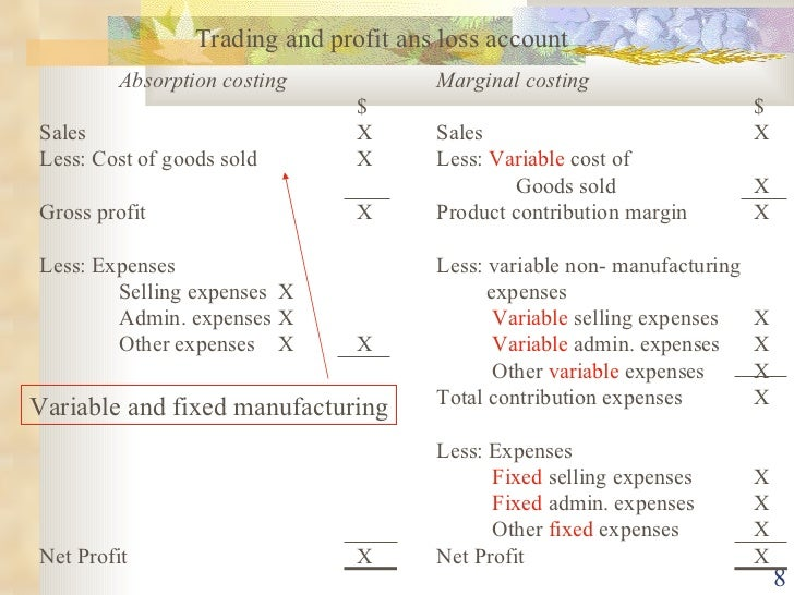 marginal costing vs absorption costing The difference between marginal costing and absorption costing is a little complicated in marginal costing, product related costs will include only variable cost while in case of absorption costing, fixed cost is also included in product related cost apart from variable cost.