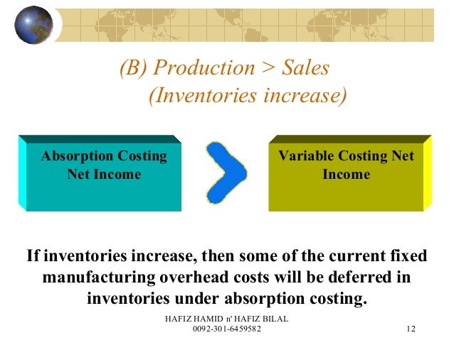 the uses of absorption and variable costing Absorption costing also known as 'full costing' is a conventional technique of ascertaining cost it is the practice of charging all costs both variable and fixed to operations, processes and products.
