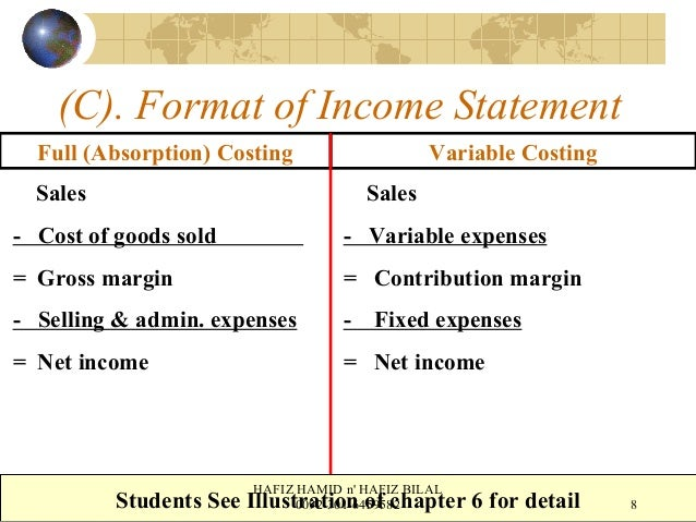 absorption vs variable costing advantages and disadvantages