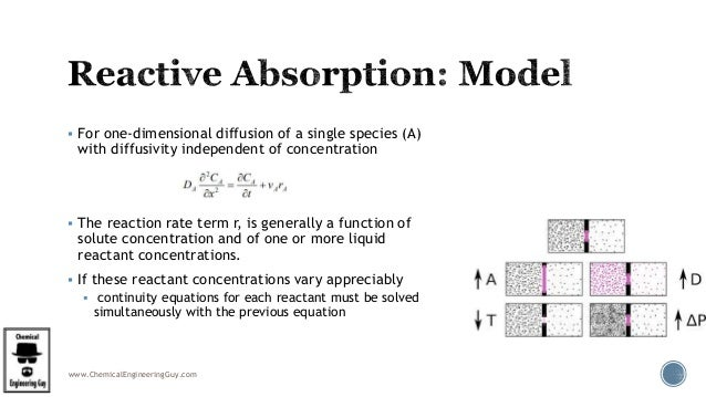 Gas Absorption & Stripping in Chemical Engineering (Part 4/4)
