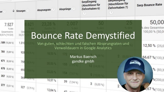 Bounce Rate Demystified Von guten, schlechten und falschen Absprungraten und Verweildauern in Google Analytics Markus Baer...