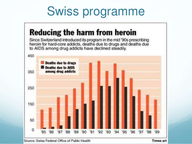 abstinence vs harm reduction Harm reduction is based on the recognition that many people throughout the world continue to use psychoactive drugs, despite even the strongest efforts to pr.