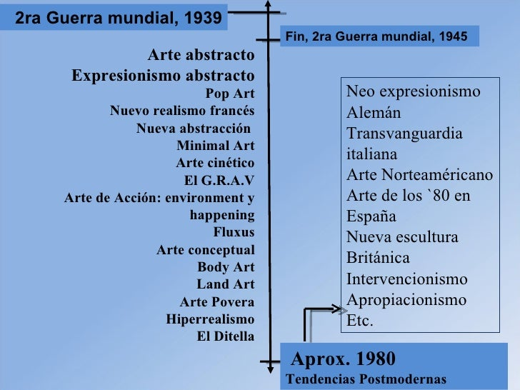 Abstraccion2012 for Minimal art resumen