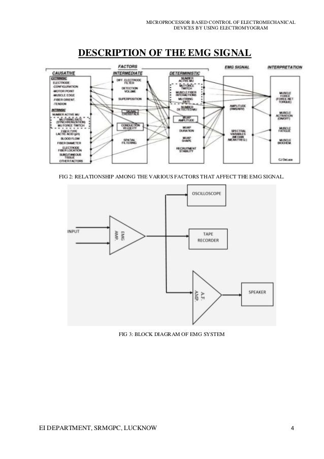 emg electromayogram rh slideshare net block diagram of microprocessor block diagram of amplifier