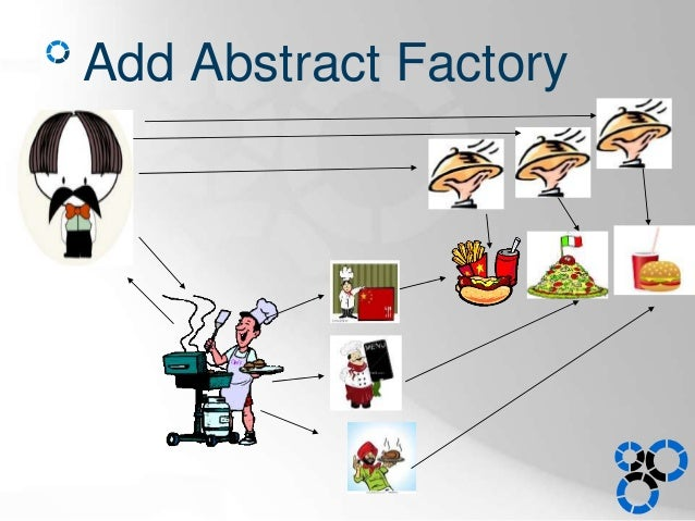 Abstract Factory Design Pattern In Java Example