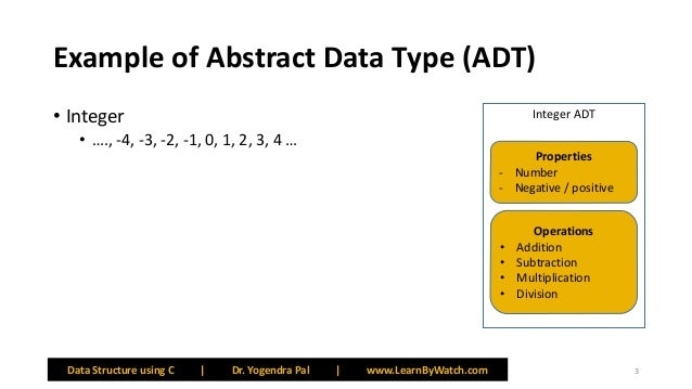 abstract data types - data structure using c