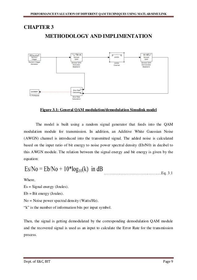 Performance Evaluation of Different QAM Techniques Using Matlab/Simul…