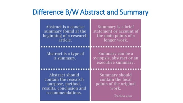 abstract summary