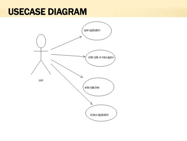 Mobile app to store call log android based smart phone 13 usecase diagram ccuart Images