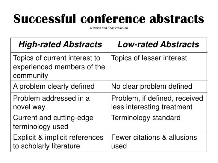 Successful conference abstracts                         (Swales and Feak 2000: 39) High-rated Abstracts                   ...